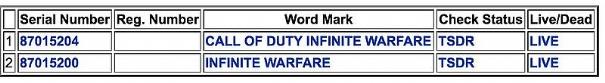 Infinite Warfare è ufficiale - Activision presenta i nuovi